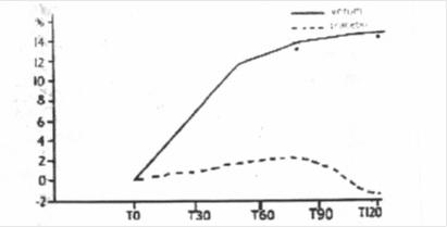 deprenyl-fig-2