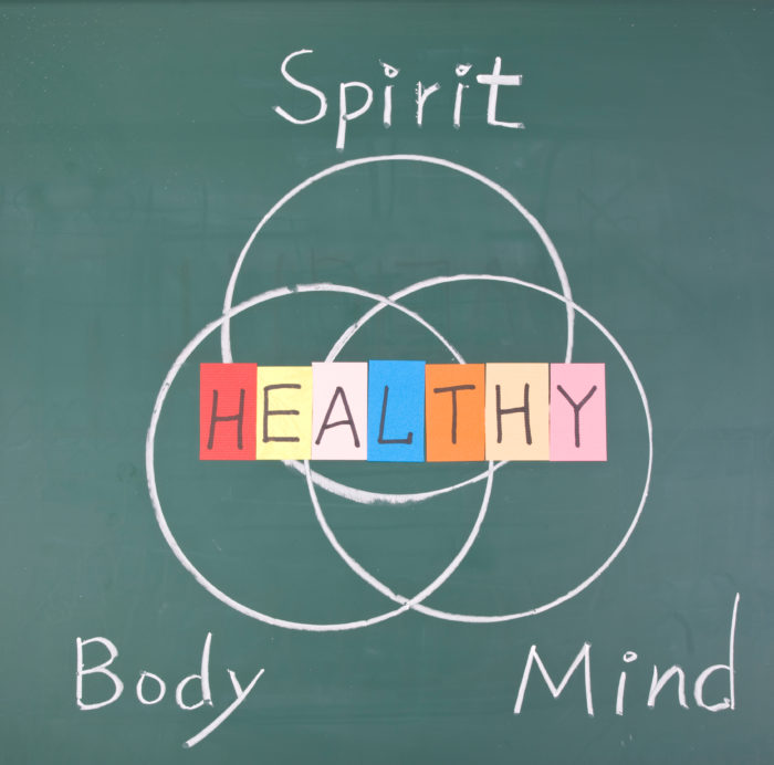 Venn diagram of spirit body and mind with health in the middle